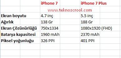 iphone-7-ile-iphone-7-plus-arasindaki-farklar